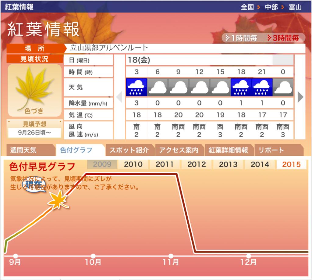 Tateyama-kurobe17-09