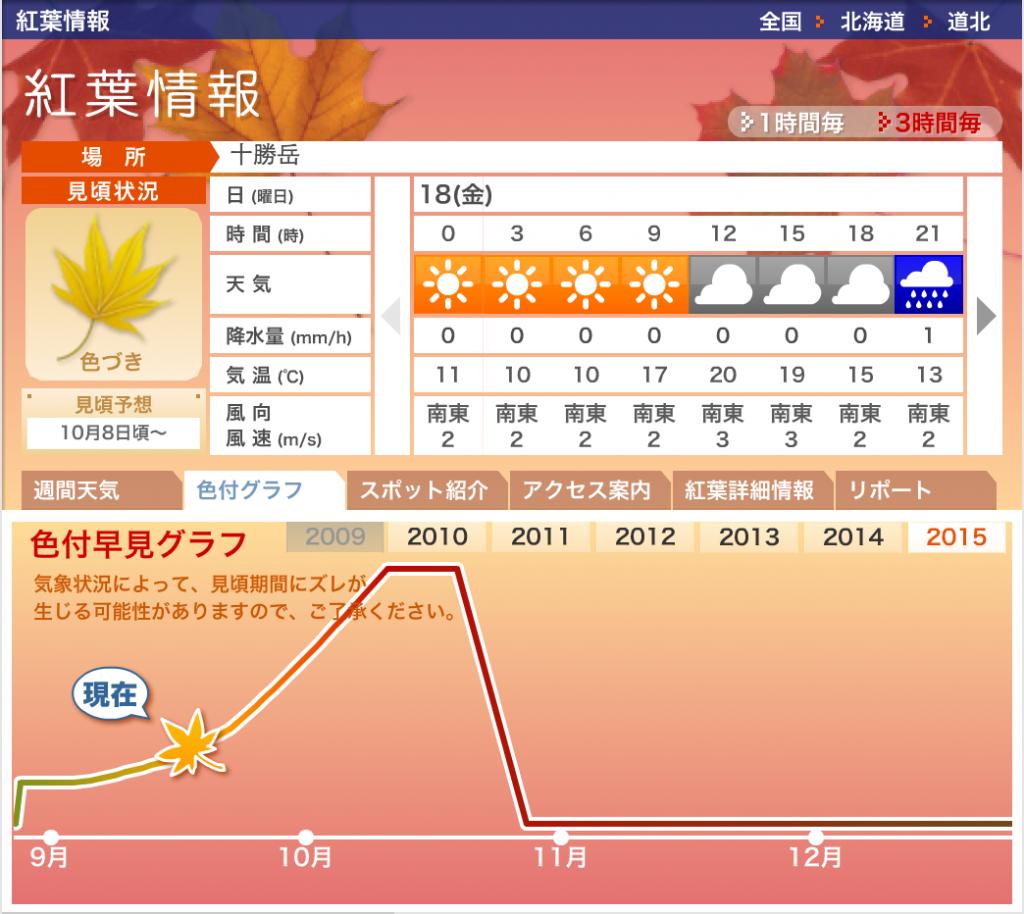 Tokachidake17-09